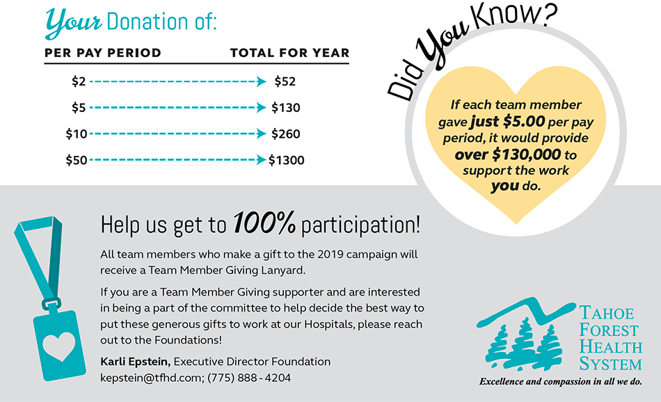 Help us get to 100% participation with your donation!